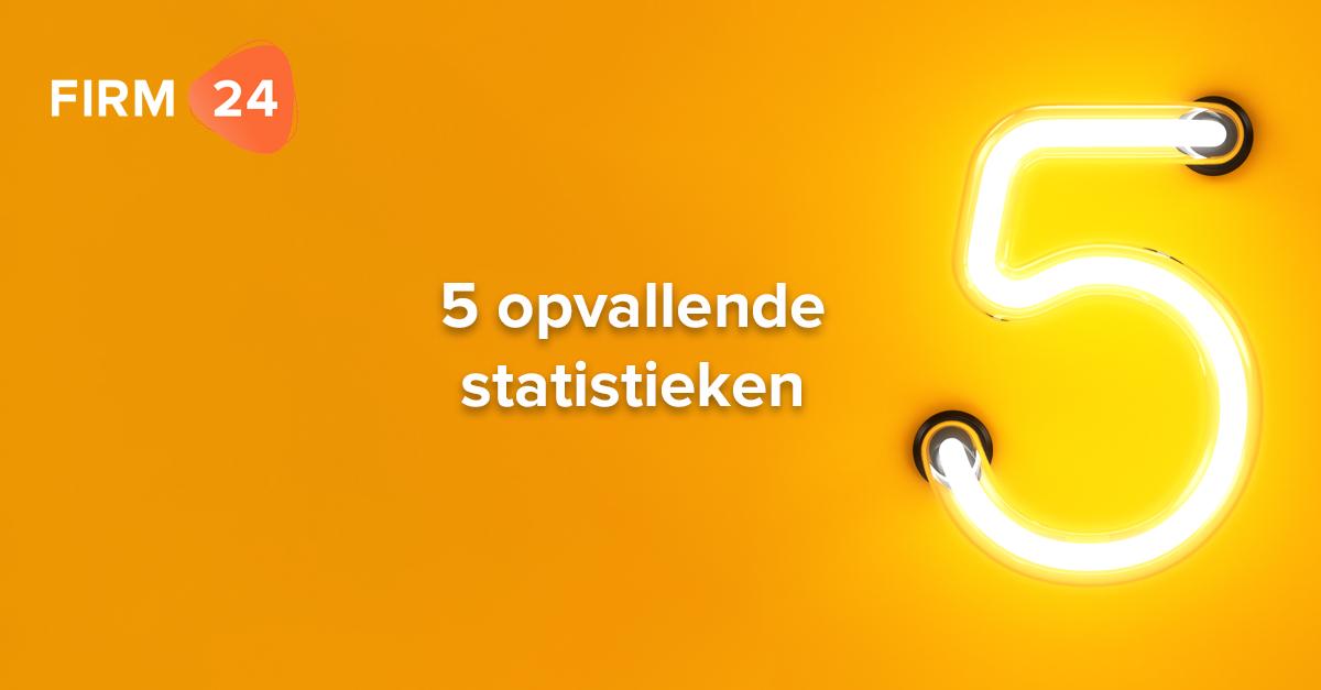 5 jaar Firm24, 5 opvallende statistieken